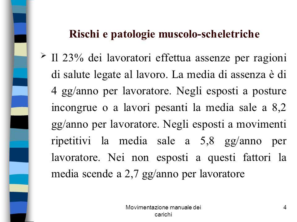 Movimentazione manuale dei carichi 4 Rischi e patologie muscolo-scheletriche Il 23% dei lavoratori effettua assenze per ragioni di salute legate al la