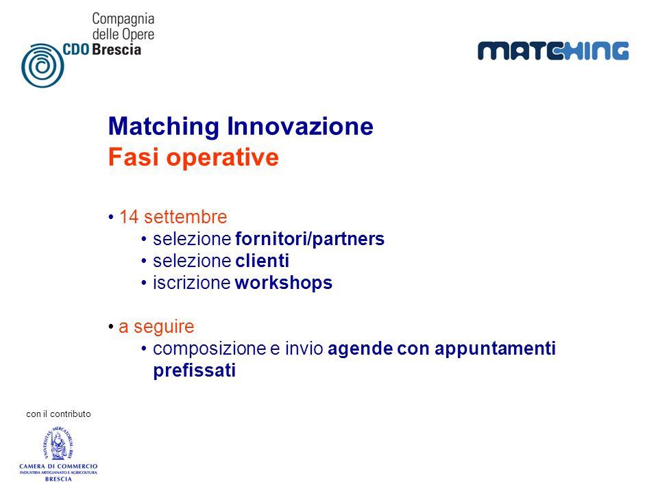 con il contributo Matching Innovazione Fasi operative 14 settembre selezione fornitori/partners selezione clienti iscrizione workshops a seguire compo