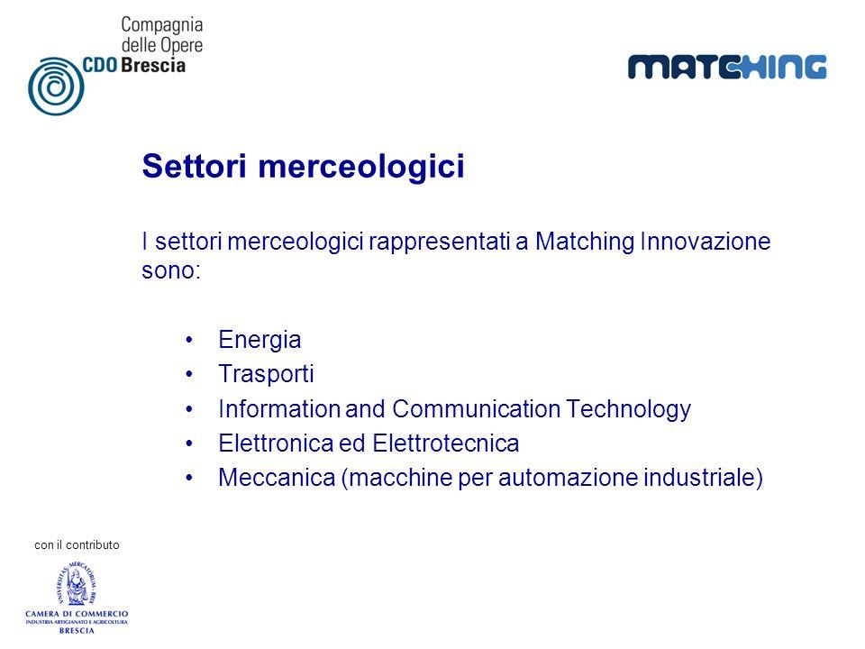 con il contributo I settori merceologici rappresentati a Matching Innovazione sono: Energia Trasporti Information and Communication Technology Elettro