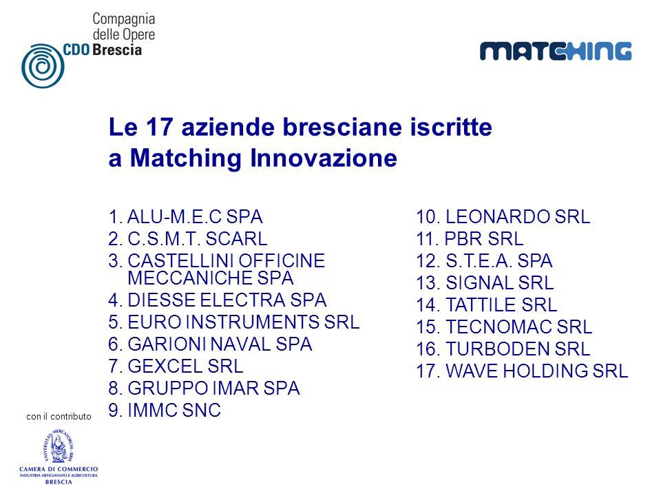 con il contributo 1.ALU-M.E.C SPA 2.C.S.M.T. SCARL 3.CASTELLINI OFFICINE MECCANICHE SPA 4.DIESSE ELECTRA SPA 5.EURO INSTRUMENTS SRL 6.GARIONI NAVAL SP