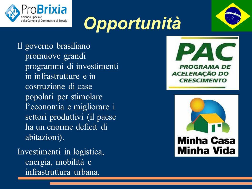 Opportunità I due più grandi eventi sportivi mondiali saranno realizzati in Brasile e per questo sono in corso una serie di investimenti nelle infrastrutture delle città che ospiteranno i giochi.