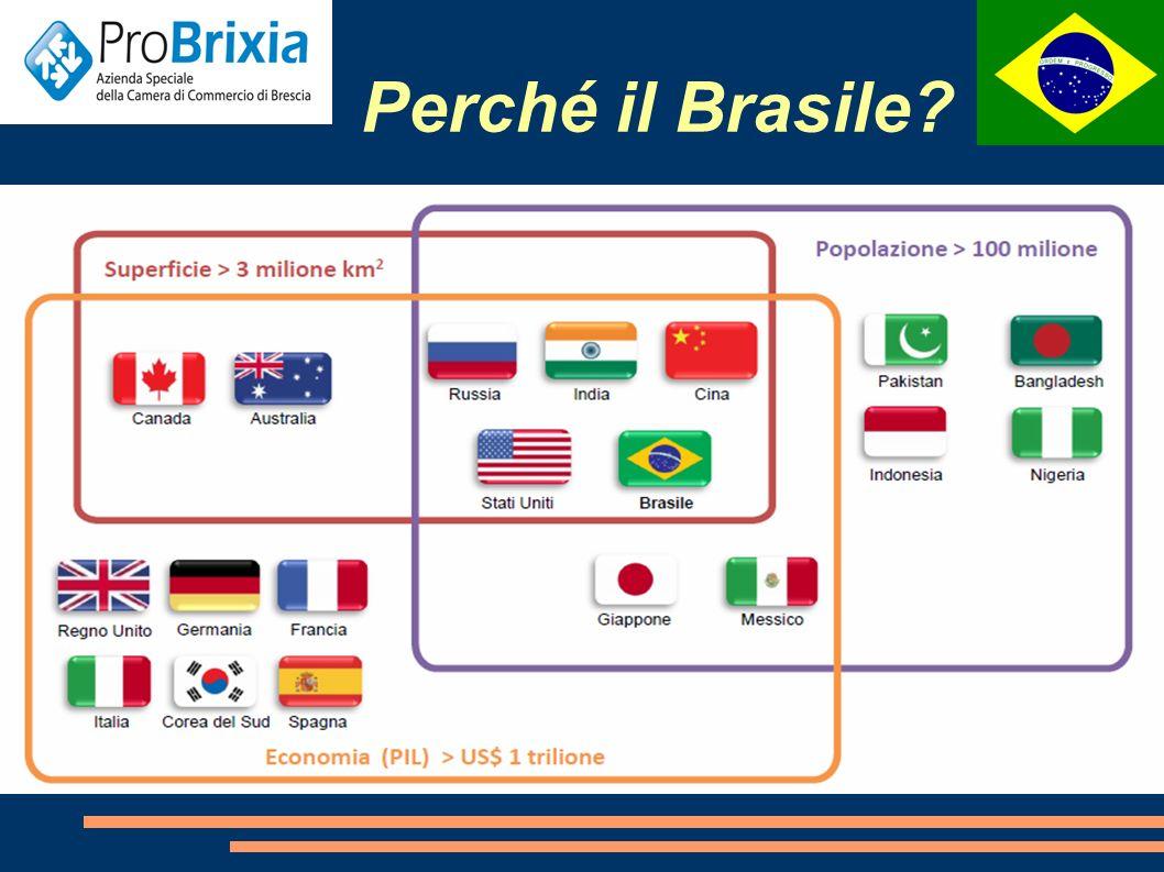 Perché il Brasile?