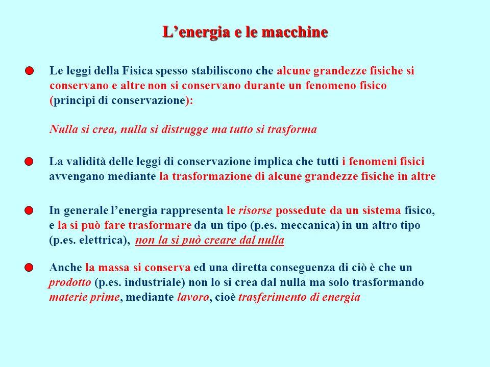 Piano energetico regionale Il Piano per le Energie Alternative della Regione Sicilia (PEARS), è stato presentato in pompa magna il 13 Marzo 2009 alla presenza nientemeno che di Jeremy Rifkin.