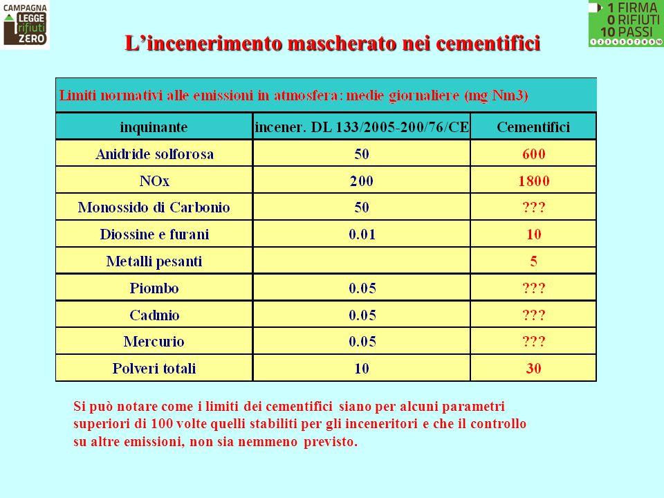 Lincenerimento mascherato nei cementifici Si può notare come i limiti dei cementifici siano per alcuni parametri superiori di 100 volte quelli stabili