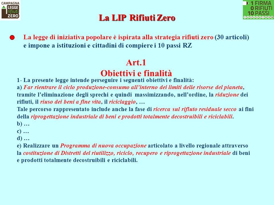 La LIP Rifiuti Zero La legge di iniziativa popolare è ispirata alla strategia rifiuti zero (30 articoli) e impone a istituzioni e cittadini di compier