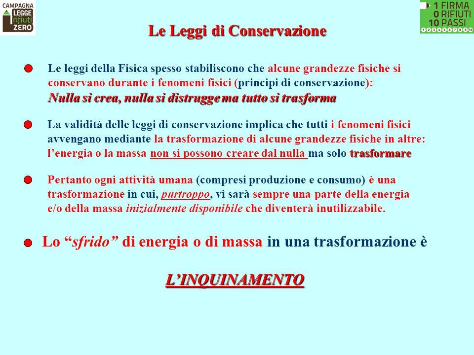 Le Leggi di Conservazione Le leggi della Fisica spesso stabiliscono che alcune grandezze fisiche si conservano durante i fenomeni fisici (principi di