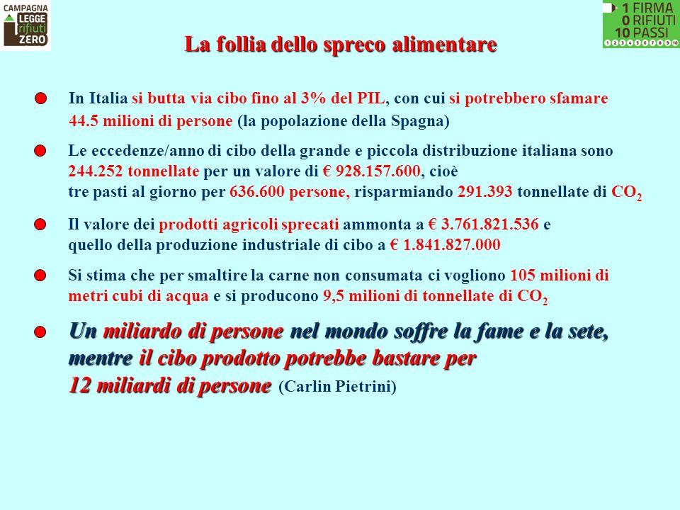 La follia dello spreco alimentare In Italia si butta via cibo fino al 3% del PIL, con cui si potrebbero sfamare 44.5 milioni di persone (la popolazion