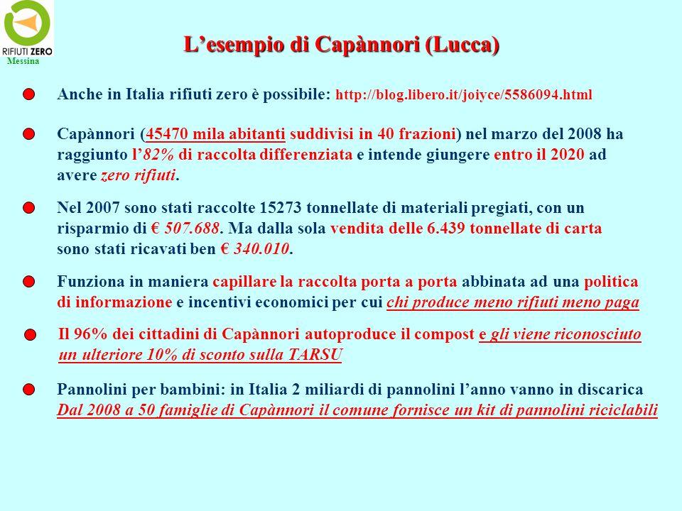 Lesempio di Capànnori (Lucca) Anche in Italia rifiuti zero è possibile: http://blog.libero.it/joiyce/5586094.html Capànnori (45470 mila abitanti suddi