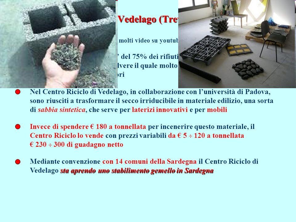 Il Centro Riciclo di Vedelago (Treviso): riciclo al 99% http://www.centroriciclo.com + molti video su youtube (cercare vedelago rifiuti) Dopo il recup