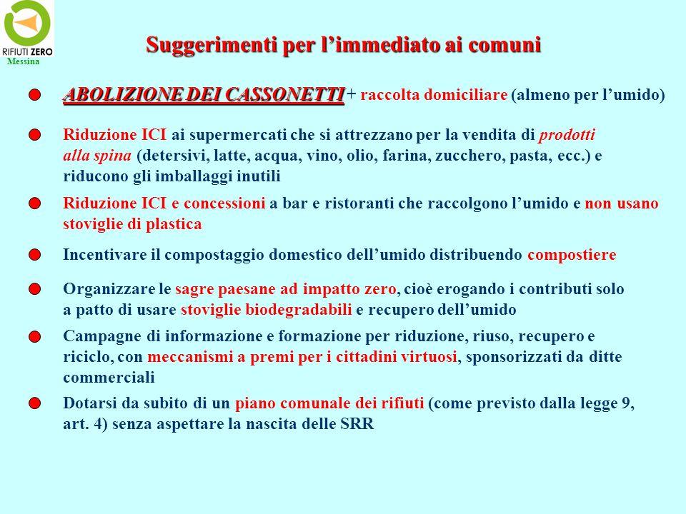 Suggerimenti per limmediato ai comuni Incentivare il compostaggio domestico dellumido distribuendo compostiere Campagne di informazione e formazione p