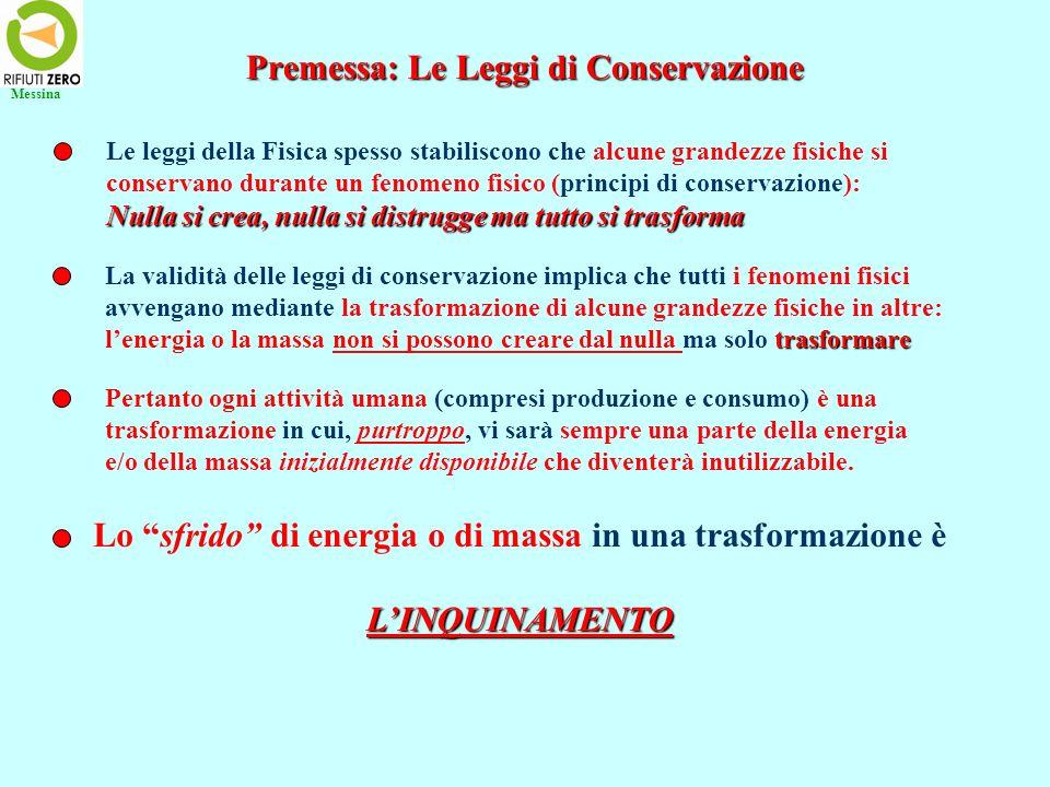 Premessa: Le Leggi di Conservazione Messina Le leggi della Fisica spesso stabiliscono che alcune grandezze fisiche si conservano durante un fenomeno f