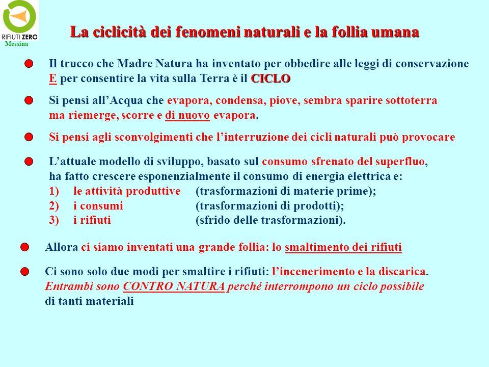 La ciclicità dei fenomeni naturali e la follia umana Il trucco che Madre Natura ha inventato per obbedire alle leggi di conservazione CICLO E per cons