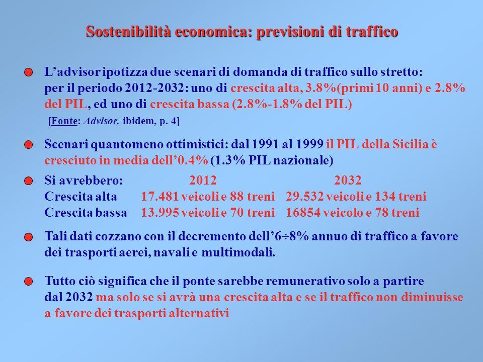 Sostenibilità economica: previsioni di traffico Ladvisor ipotizza due scenari di domanda di traffico sullo stretto: per il periodo 2012-2032: uno di crescita alta, 3.8%(primi 10 anni) e 2.8% del PIL, ed uno di crescita bassa (2.8%-1.8% del PIL) [Fonte: Advisor, ibidem, p.