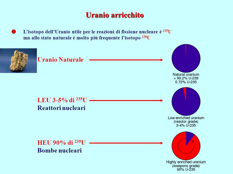 Lisotopo dellUranio utile per le reazioni di fissione nucleare è 235 U ma allo stato naturale è molto più frequente lisotopo 238 U LEU 3-5% di 235 U R