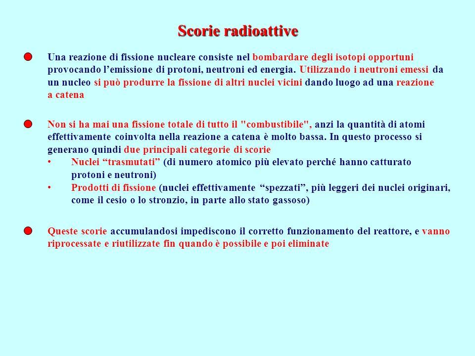 Scorie radioattive Non si ha mai una fissione totale di tutto il