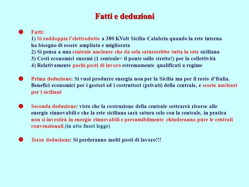 Fatti e deduzioni Fatti: 1) Si raddoppia lelettrodotto a 380 KVolt Sicilia-Calabria quando la rete interna ha bisogno di essere ampliata e migliorata