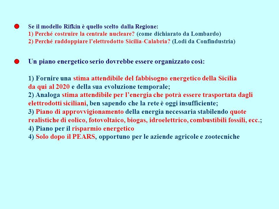 Se il modello Rifkin è quello scelto dalla Regione: 1) Perché costruire la centrale nucleare? (come dichiarato da Lombardo) 2) Perché raddoppiare lele