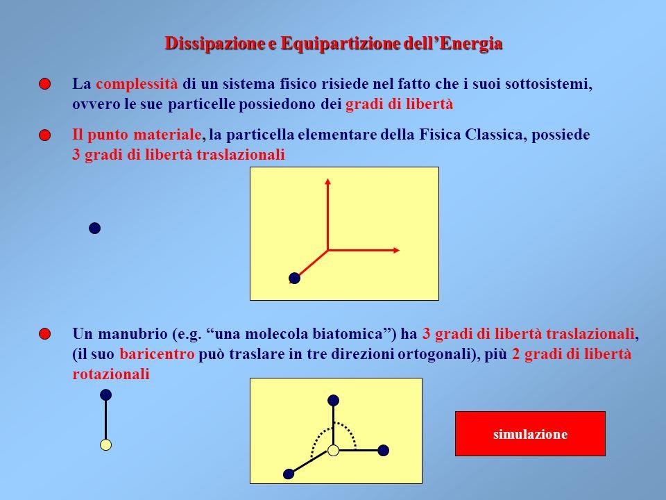 Alcuni tempi caratteristici in secondi EventoTempo (sec) Periodo dellelettrone10 -16 Onde di spin10 -11 Diffusione degli atomi10 -6 Battito cardiaco1