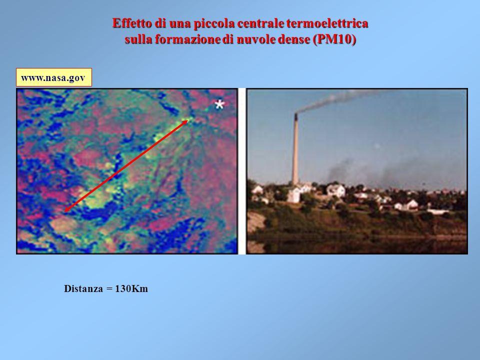 Stima dellAumento di alcuni Gas Serra dalla Rivoluzione Industriale ad Oggi www.nasa.gov