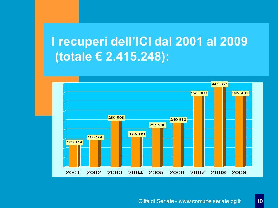 Città di Seriate - www.comune.seriate.bg.it 10 I recuperi dellICI dal 2001 al 2009 (totale 2.415.248):