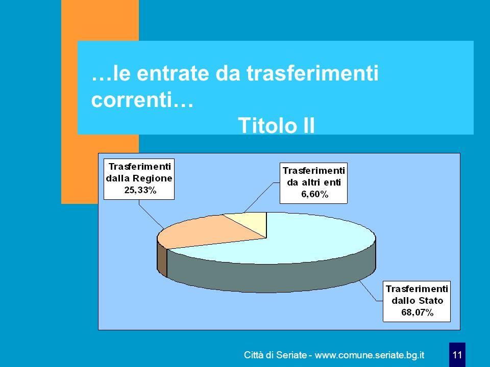 Città di Seriate - www.comune.seriate.bg.it 11 …le entrate da trasferimenti correnti… Titolo II