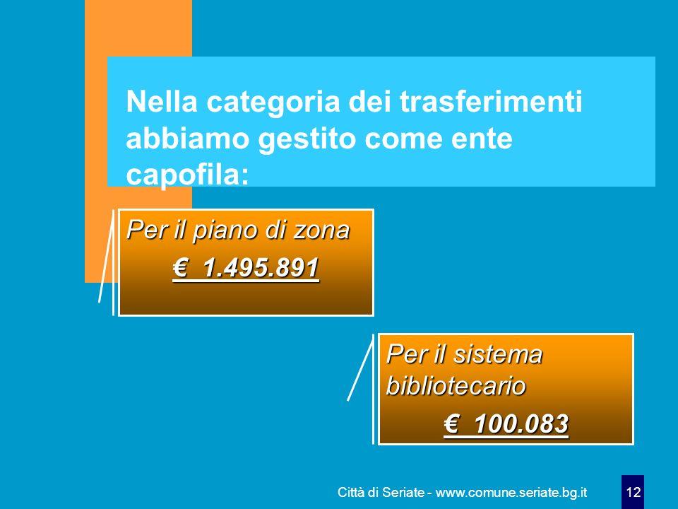 Città di Seriate - www.comune.seriate.bg.it 12 Nella categoria dei trasferimenti abbiamo gestito come ente capofila: Per il piano di zona 1.495.891 1.