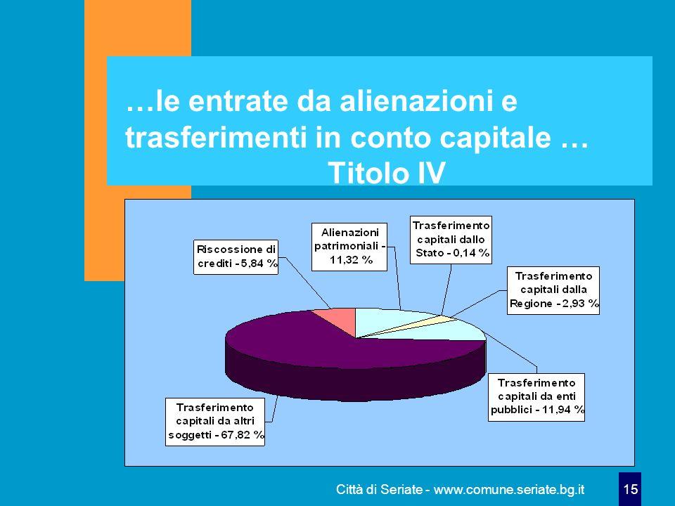 Città di Seriate - www.comune.seriate.bg.it 15 …le entrate da alienazioni e trasferimenti in conto capitale … Titolo IV