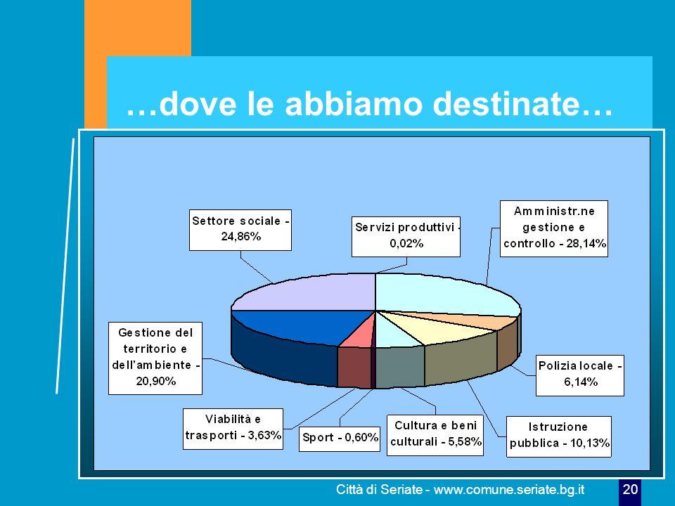 Città di Seriate - www.comune.seriate.bg.it 20 …dove le abbiamo destinate…