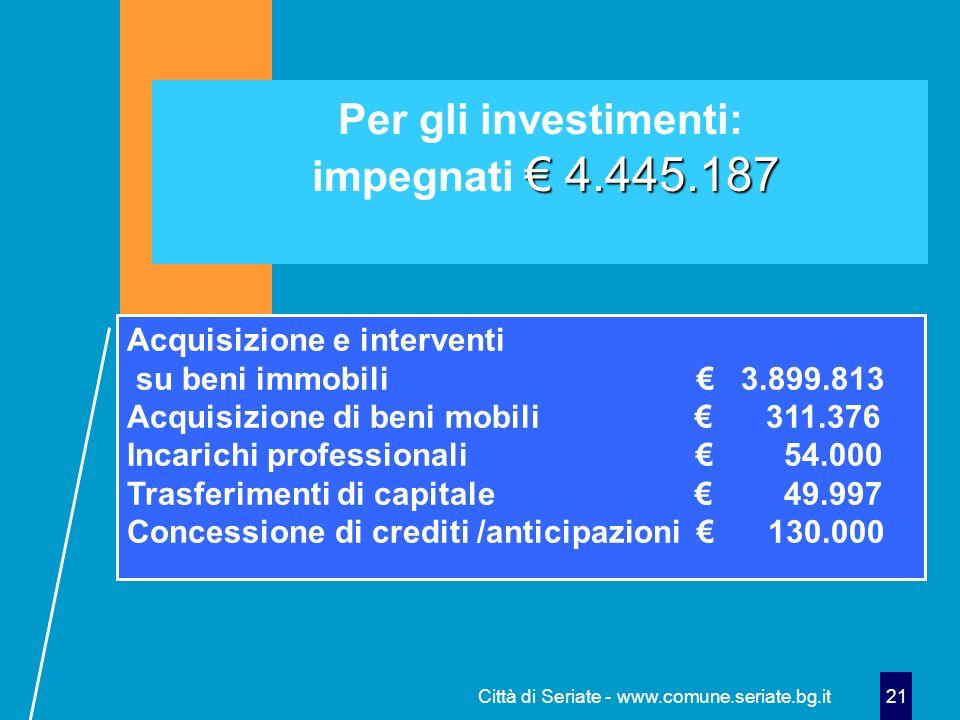 Città di Seriate - www.comune.seriate.bg.it 21 4.445.187 Per gli investimenti: impegnati 4.445.187 Acquisizione e interventi su beni immobili 3.899.81