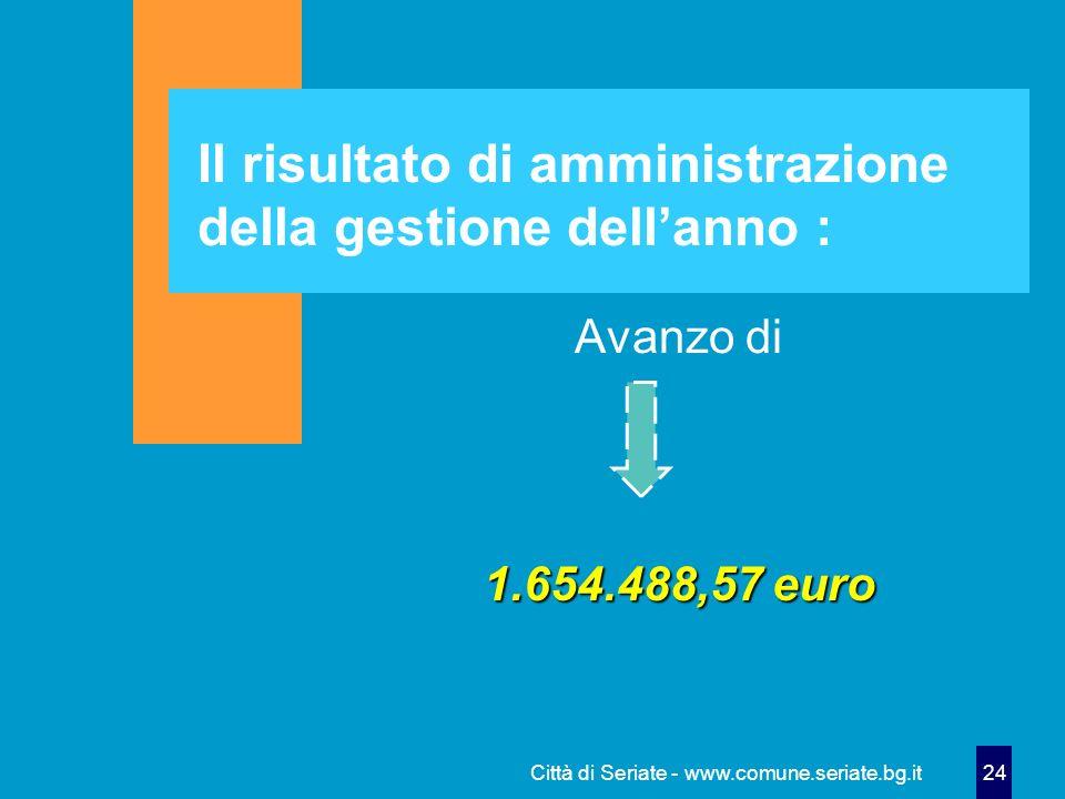 Città di Seriate - www.comune.seriate.bg.it 24 Il risultato di amministrazione della gestione dellanno : Avanzo di 1.654.488,57 euro