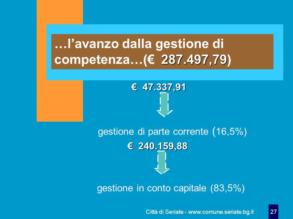 Città di Seriate - www.comune.seriate.bg.it 27 287.497,79 …lavanzo dalla gestione di competenza…( 287.497,79) 47.337,91 47.337,91 gestione di parte co