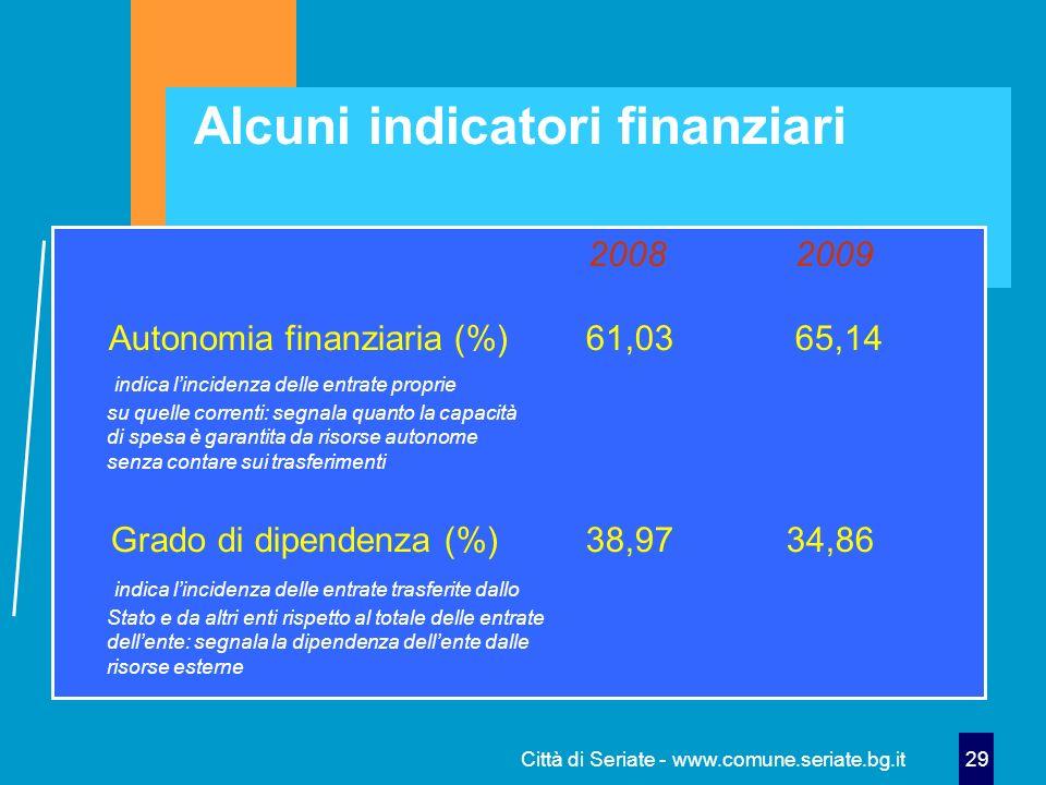 Città di Seriate - www.comune.seriate.bg.it 29 Alcuni indicatori finanziari 20082009 Autonomia finanziaria (%) 61,03 65,14 indica lincidenza delle ent