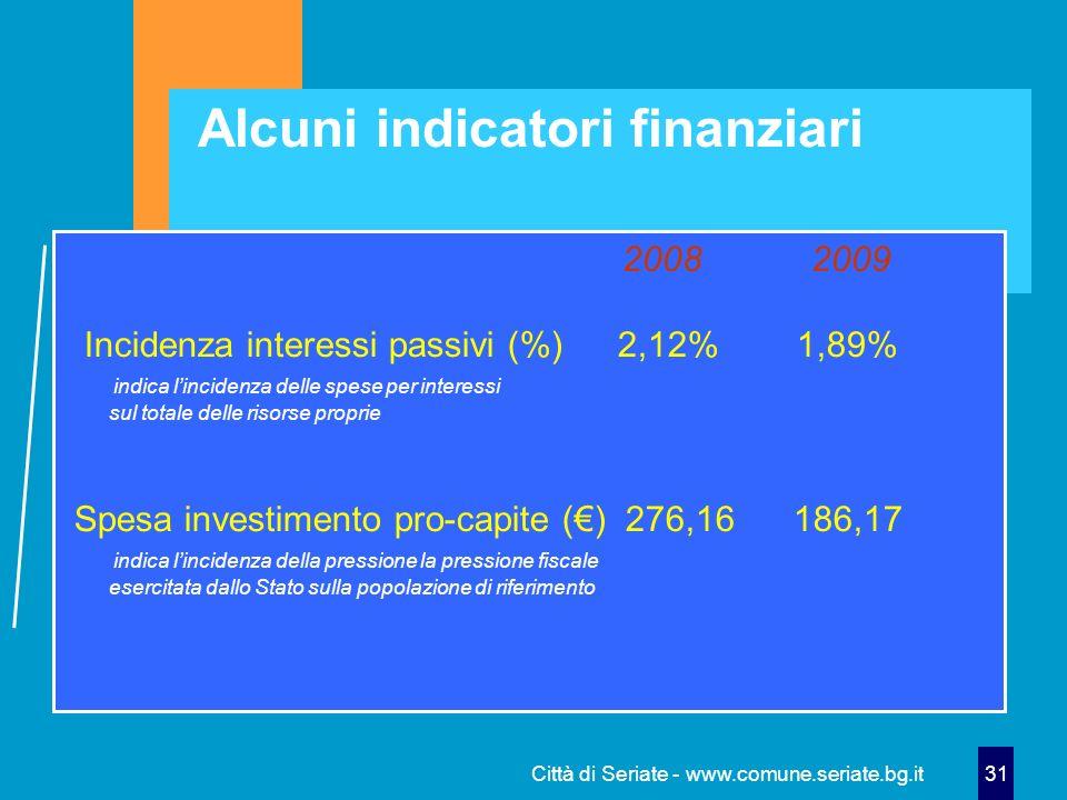 Città di Seriate - www.comune.seriate.bg.it 31 Alcuni indicatori finanziari 20082009 Incidenza interessi passivi (%) 2,12% 1,89% indica lincidenza del