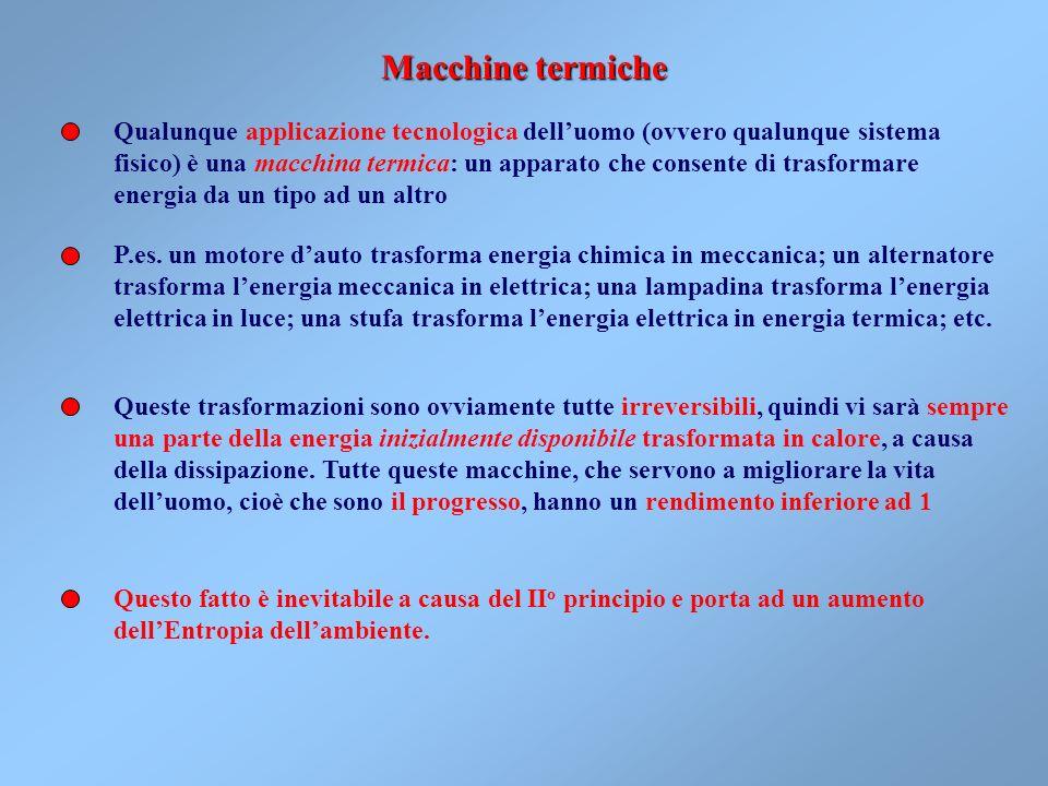 Conclusioni Le limitazioni nellutilizzo dellenergia che derivano dal II 0 Principio della Termodinamica fanno sì che sia inevitabile laumento dellEntr