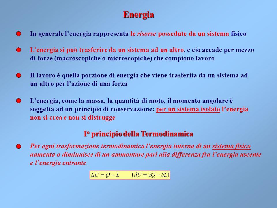 Energia Lenergia si può trasferire da un sistema ad un altro, e ciò accade per mezzo di forze (macroscopiche o microscopiche) che compiono lavoro Per ogni trasformazione termodinamica lenergia interna di un sistema fisico aumenta o diminuisce di un ammontare pari alla differenza fra lenergia uscente e lenergia entrante Il lavoro è quella porzione di energia che viene trasferita da un sistema ad un altro per lazione di una forza In generale lenergia rappresenta le risorse possedute da un sistema fisico Lenergia, come la massa, la quantità di moto, il momento angolare è soggetta ad un principio di conservazione: per un sistema isolato lenergia non si crea e non si distrugge I o principio della Termodinamica