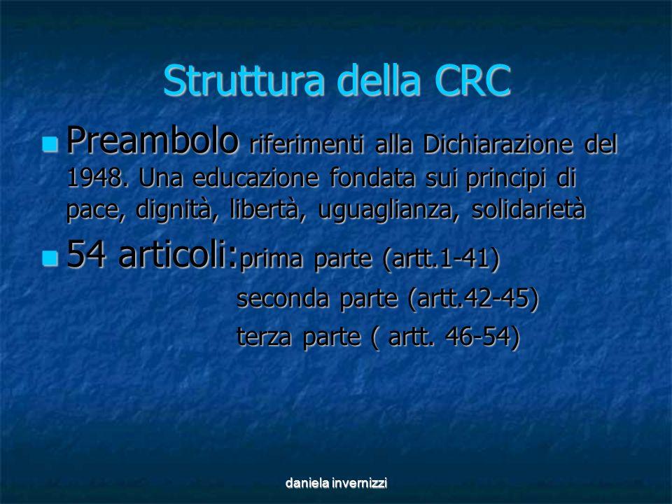 daniela invernizzi Struttura della CRC Preambolo Preambolo riferimenti alla Dichiarazione del 1948.