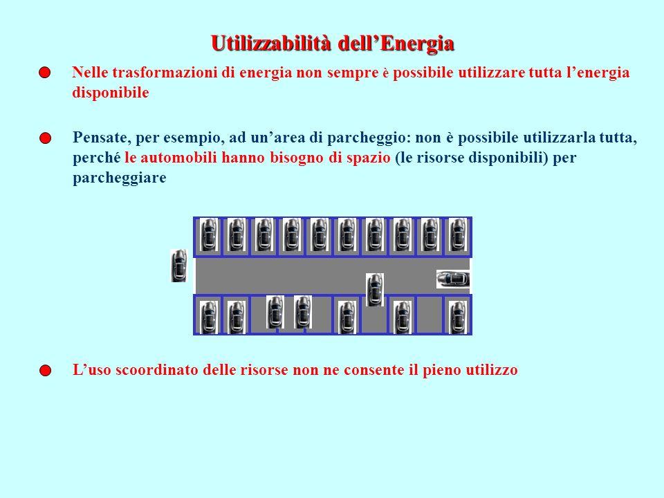 Energia solare Solare termico: usa lenergia solare ed un sistema di specchi (Archimede) per riscaldare lacqua o sali fusi per azionare le turbine Vantaggi: no scorie o emissioniSvantaggi: costi, basso rendimento