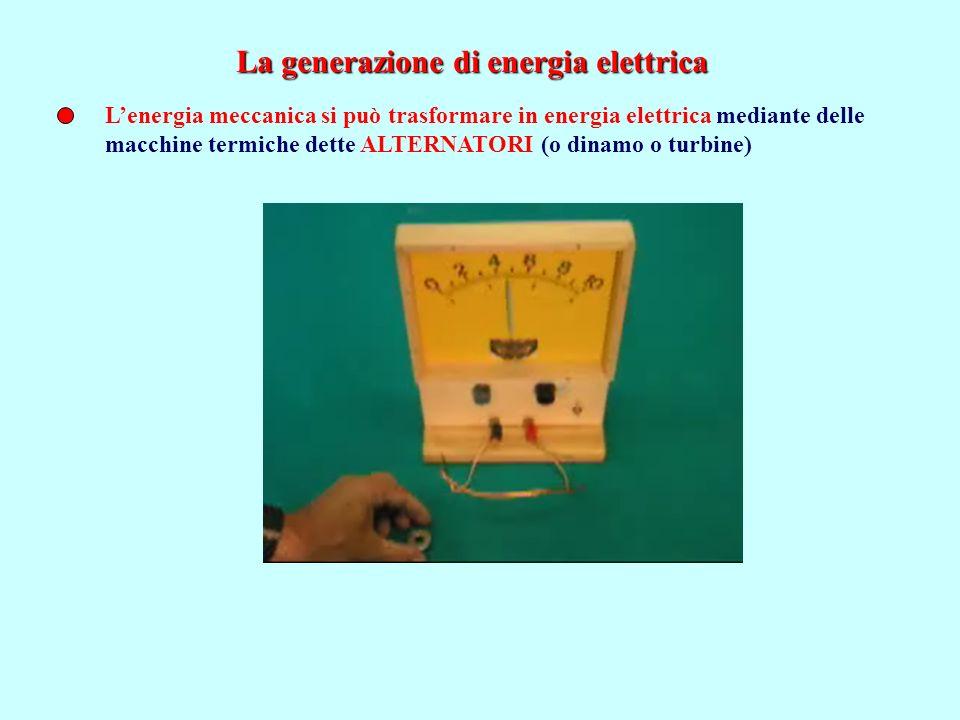 La generazione di energia elettrica Lenergia meccanica si può trasformare in energia elettrica mediante delle macchine termiche dette ALTERNATORI (o dinamo o turbine)