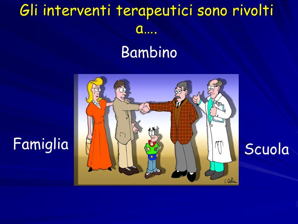 Scuola Famiglia Bambino Gli interventi terapeutici sono rivolti a….