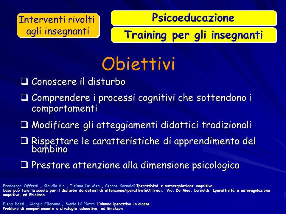 Francesca OffrediFrancesca Offredi, Claudio Vio, Tiziana De Meo, Cesare Cornoldi Iperattività e autoregolazione cognitiva Cosa può fare la scuola per