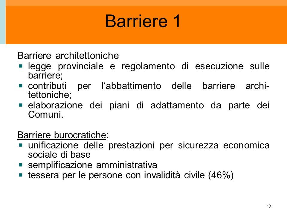 19 Barriere 1 Barriere architettoniche legge provinciale e regolamento di esecuzione sulle barriere; contributi per labbattimento delle barriere archi- tettoniche; elaborazione dei piani di adattamento da parte dei Comuni.