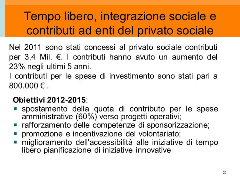 22 Tempo libero, integrazione sociale e contributi ad enti del privato sociale Obiettivi 2012-2015: spostamento della quota di contributo per le spese