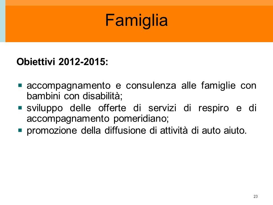 23 Famiglia Obiettivi 2012-2015: accompagnamento e consulenza alle famiglie con bambini con disabilità; sviluppo delle offerte di servizi di respiro e