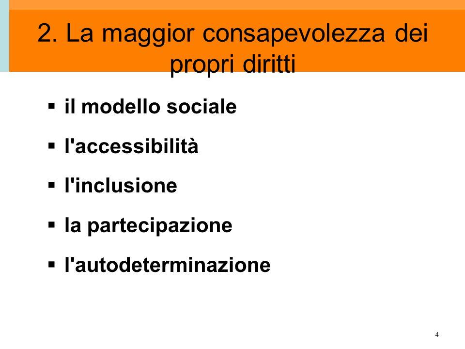 4 2. La maggior consapevolezza dei propri diritti il modello sociale l'accessibilità l'inclusione la partecipazione l'autodeterminazione