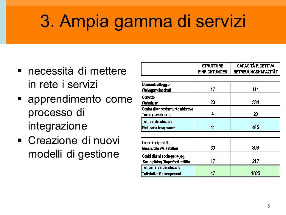 5 3. Ampia gamma di servizi necessità di mettere in rete i servizi apprendimento come processo di integrazione Creazione di nuovi modelli di gestione