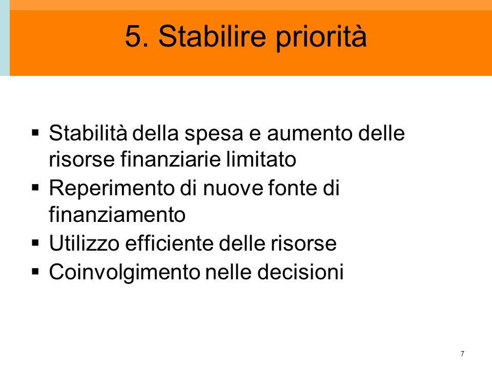 7 5. Stabilire priorità Stabilità della spesa e aumento delle risorse finanziarie limitato Reperimento di nuove fonte di finanziamento Utilizzo effici