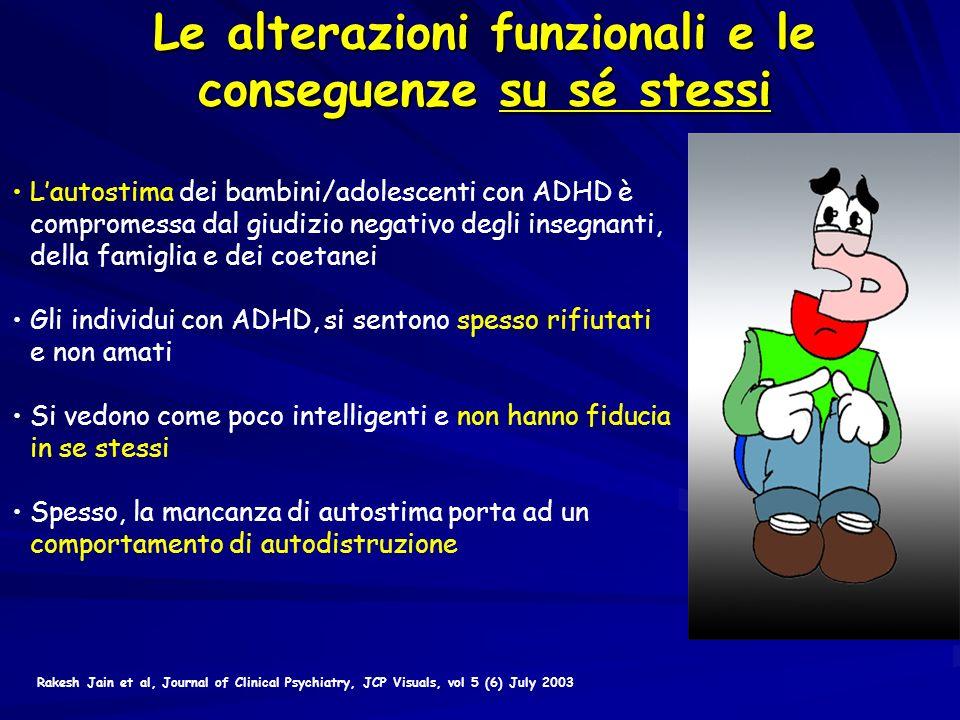 Le alterazioni funzionali e le conseguenze su sé stessi Lautostima dei bambini/adolescenti con ADHD è compromessa dal giudizio negativo degli insegnan