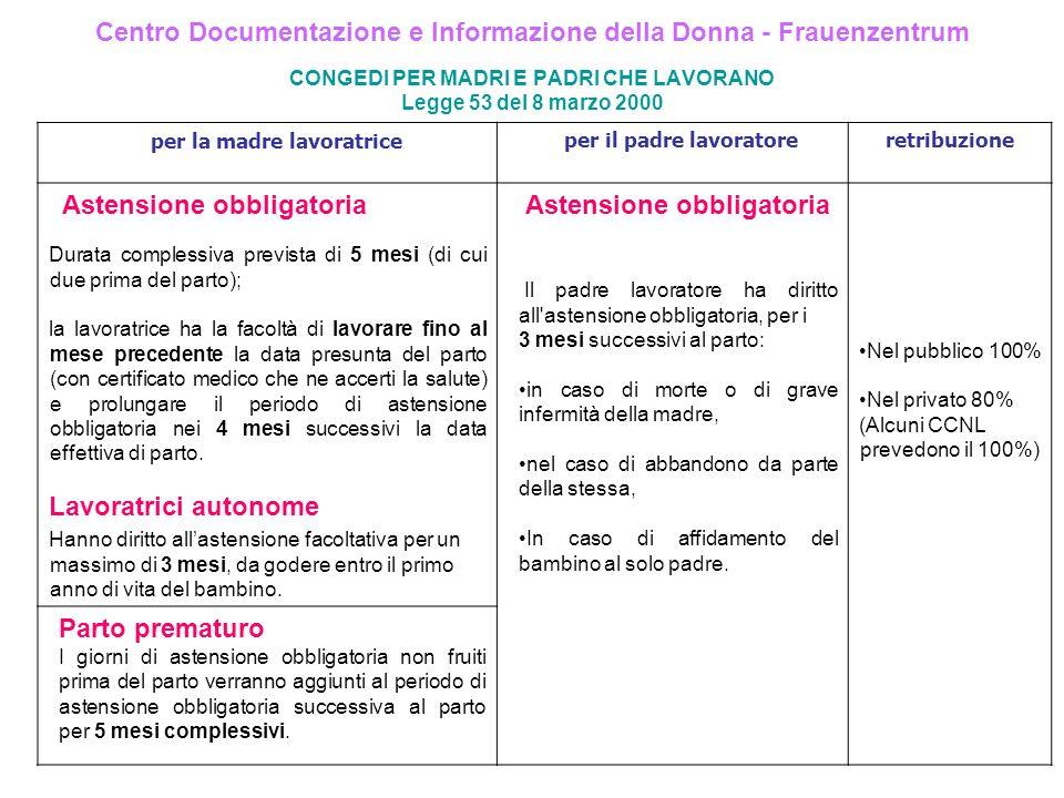 Centro Documentazione e Informazione della Donna - Frauenzentrum CONGEDI PER MADRI E PADRI CHE LAVORANO Legge 53 del 8 marzo 2000 per la madre lavorat