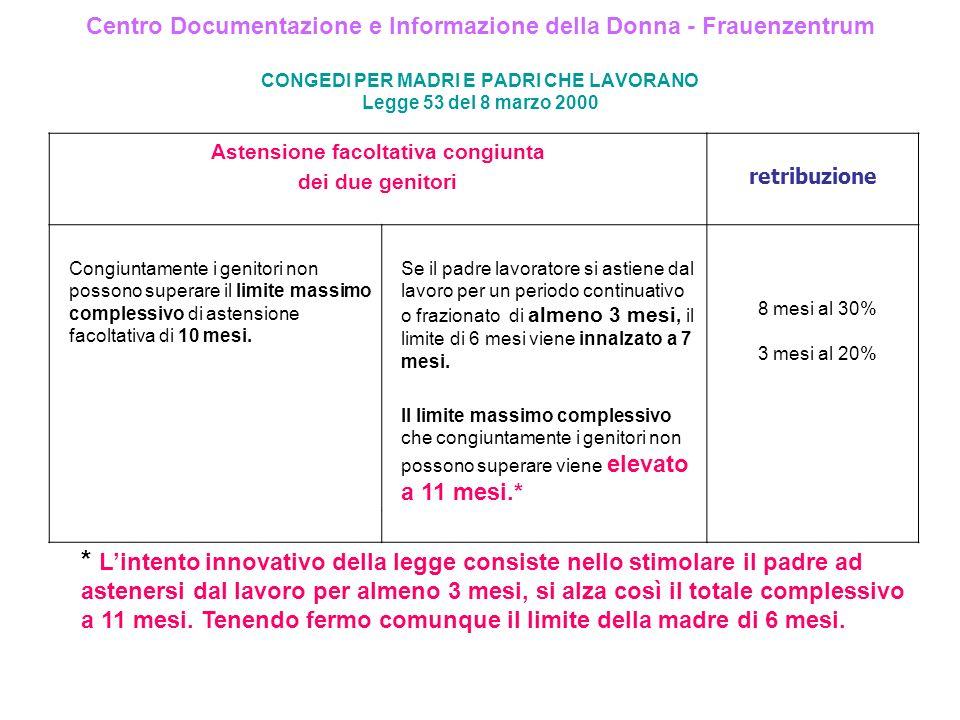 Centro Documentazione e Informazione della Donna - Frauenzentrum CONGEDI PER MADRI E PADRI CHE LAVORANO Legge 53 del 8 marzo 2000 Astensione facoltati