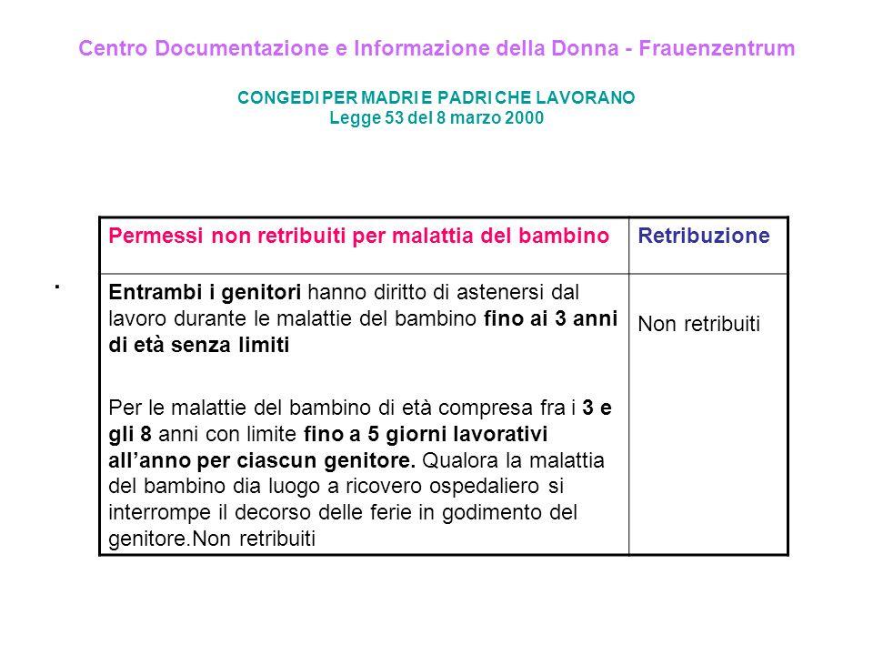 Centro Documentazione e Informazione della Donna - Frauenzentrum CONGEDI PER MADRI E PADRI CHE LAVORANO Legge 53 del 8 marzo 2000. Permessi non retrib